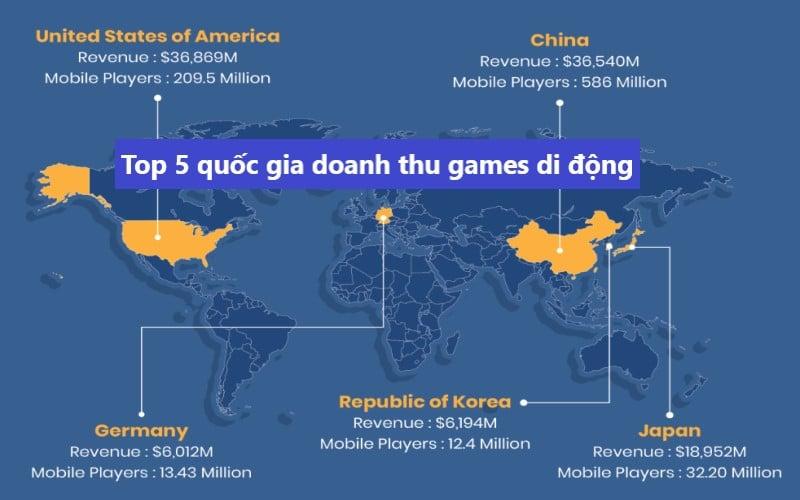 5 quốc gia hàng đầu doanh thu games di động